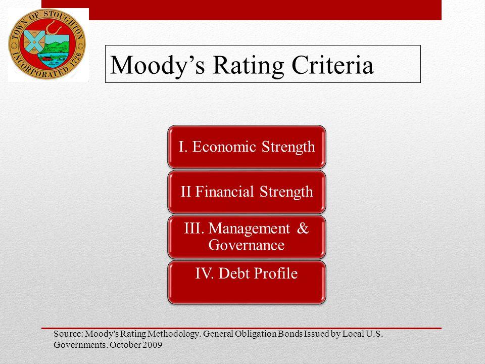 I. Economic StrengthII Financial Strength III. Management & Governance IV. Debt Profile Moody's Rating Criteria Source: Moody's Rating Methodology. Ge