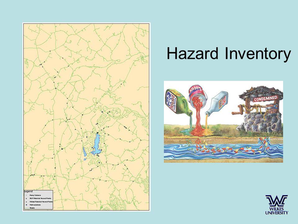 Hazard Inventory