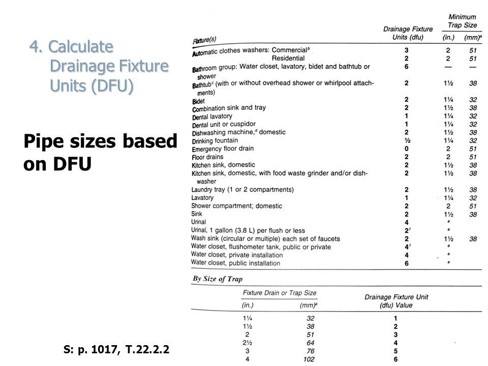 4. Calculate Drainage Fixture Units (DFU) Pipe sizes based on DFU S: p. 1017, T