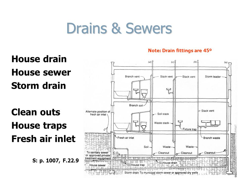 Drains & Sewers House drain House sewer Storm drain Clean outs House traps Fresh air inlet S: p.