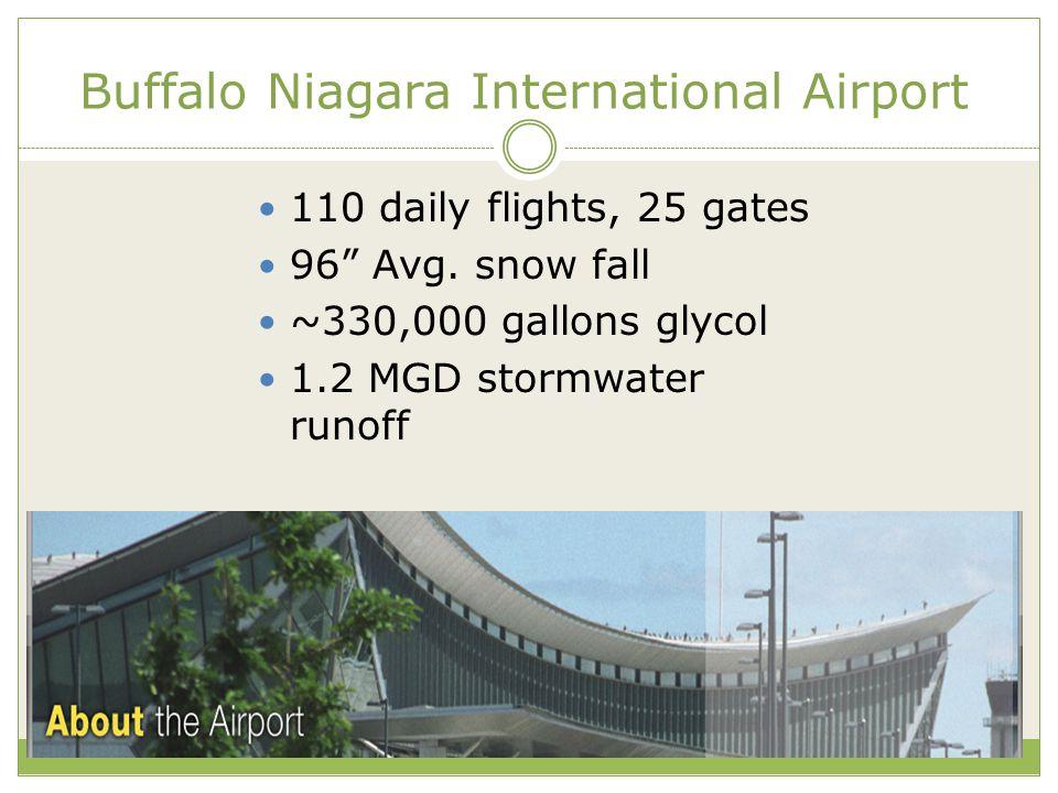 Buffalo Niagara International Airport 110 daily flights, 25 gates 96 Avg.