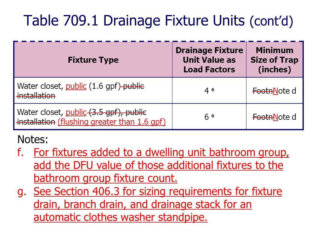 Table 709.1 Drainage Fixture Units (cont'd) Fixture Type Drainage Fixture Unit Value as Load Factors Minimum Size of Trap (inches) Water closet, publi