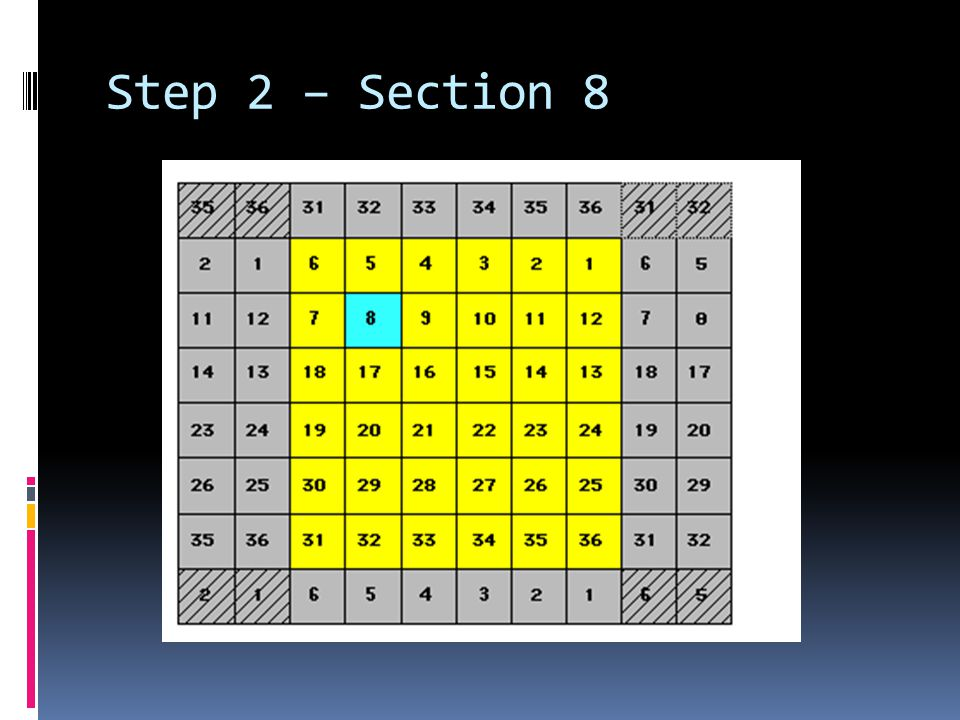 Step 2 – Section 8