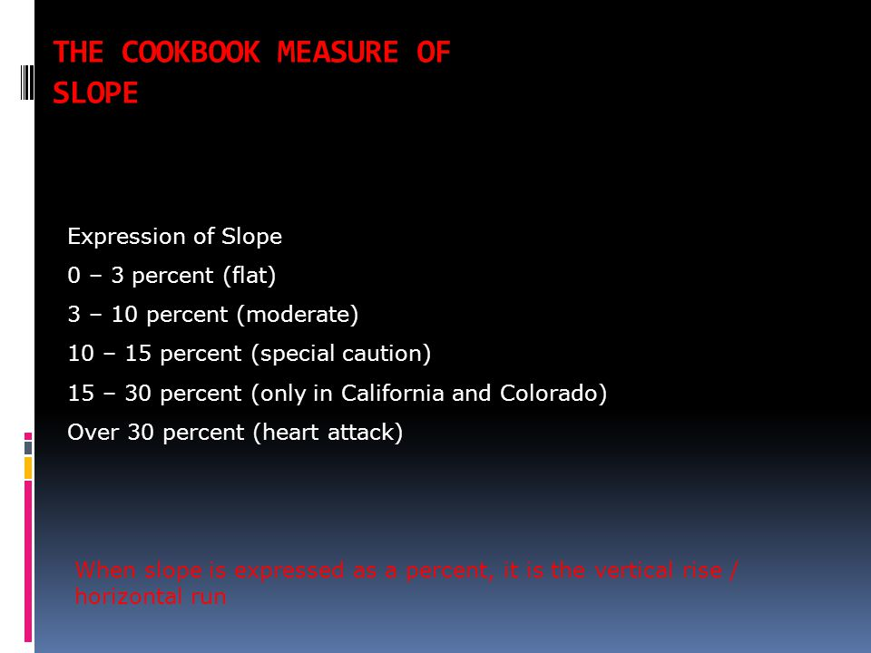 THE COOKBOOK MEASURE OF SLOPE Expression of Slope 0 – 3 percent (flat) 3 – 10 percent (moderate) 10 – 15 percent (special caution) 15 – 30 percent (only in California and Colorado) Over 30 percent (heart attack) When slope is expressed as a percent, it is the vertical rise / horizontal run