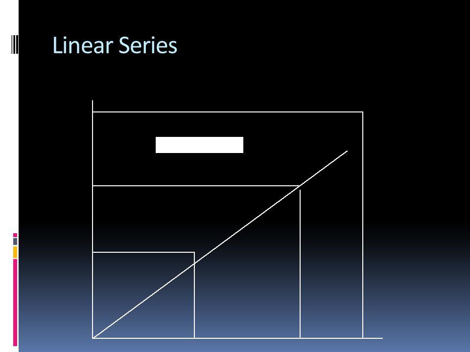 Linear Series