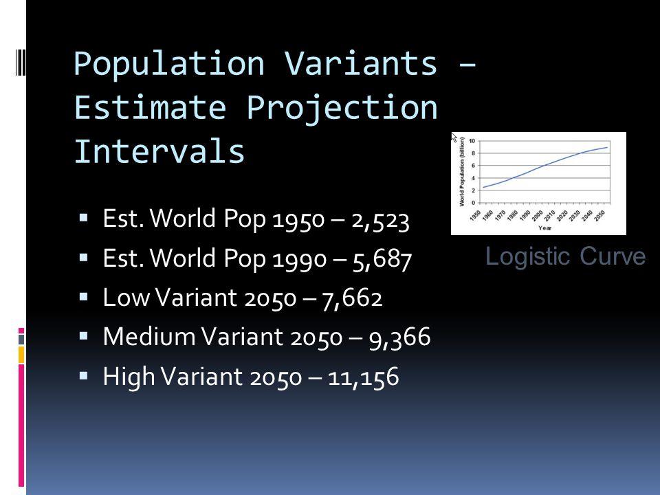 Population Variants – Estimate Projection Intervals  Est. World Pop 1950 – 2,523  Est. World Pop 1990 – 5,687  Low Variant 2050 – 7,662  Medium Va
