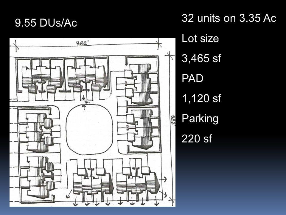 9.55 DUs/Ac 32 units on 3.35 Ac Lot size 3,465 sf PAD 1,120 sf Parking 220 sf