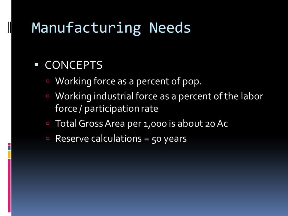 Manufacturing Needs  CONCEPTS  Working force as a percent of pop.