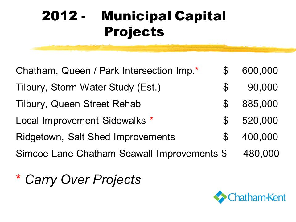 2012 - Municipal Capital Projects Chatham, Queen / Park Intersection Imp.*$ 600,000 Tilbury, Storm Water Study (Est.)$ 90,000 Tilbury, Queen Street Rehab$ 885,000 Local Improvement Sidewalks *$ 520,000 Ridgetown, Salt Shed Improvements$ 400,000 Simcoe Lane Chatham Seawall Improvements $ 480,000 * Carry Over Projects