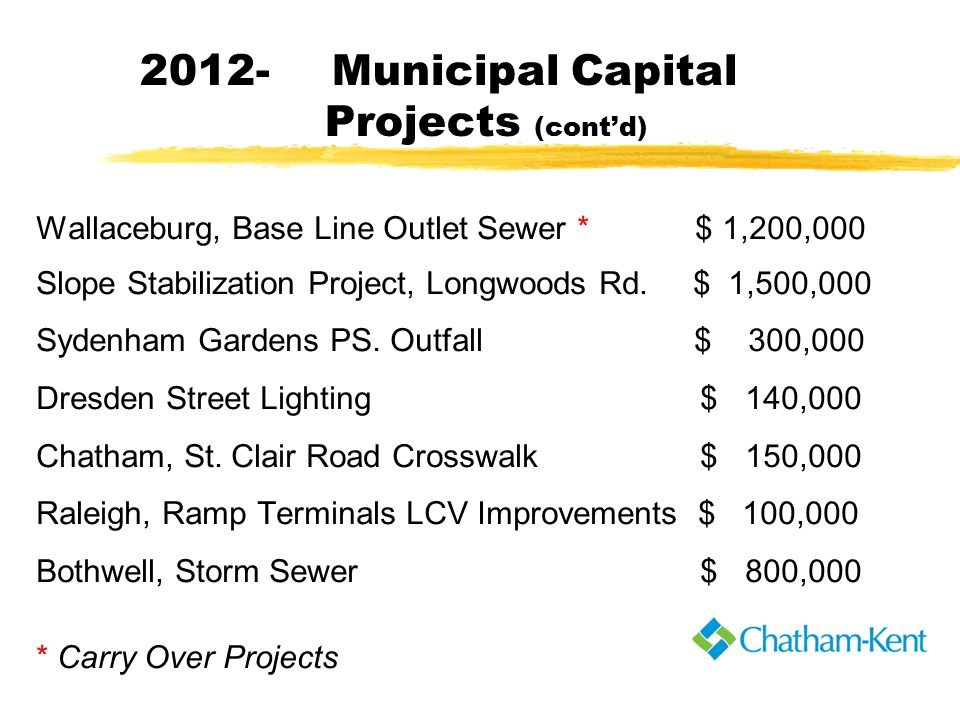 2012- Municipal Capital Projects (cont'd) Wallaceburg, Base Line Outlet Sewer * $ 1,200,000 Slope Stabilization Project, Longwoods Rd.