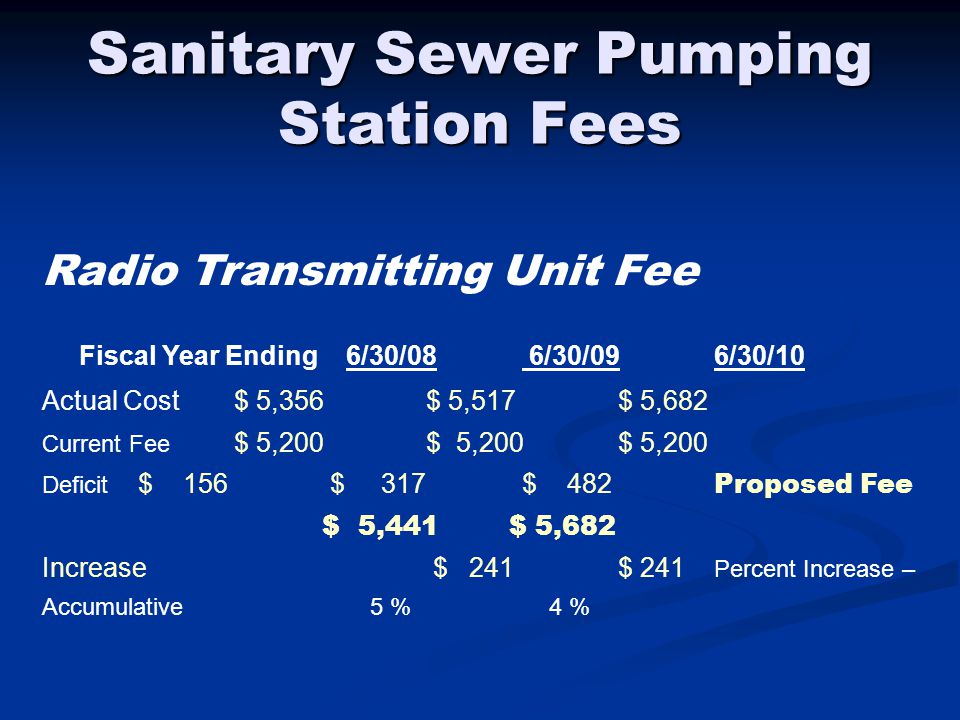 Sanitary Sewer Pumping Station Fees Radio Transmitting Unit Fee Fiscal Year Ending 6/30/08 6/30/09 6/30/10 Actual Cost $ 5,356 $ 5,517 $ 5,682 Current