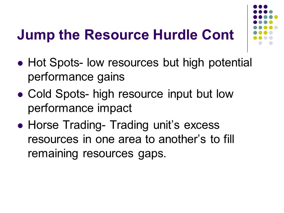 Jump the Resource Hurdle Cont Hot Spots- low resources but high potential performance gains Cold Spots- high resource input but low performance impact