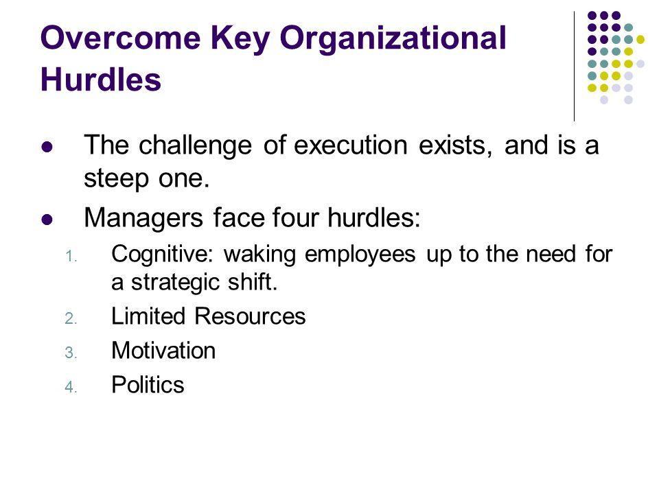 The Four Organizational Hurdles to Strategy Execution Cognitive Hurdle Resource Hurdle Motivational Hurdle Political Hurdle