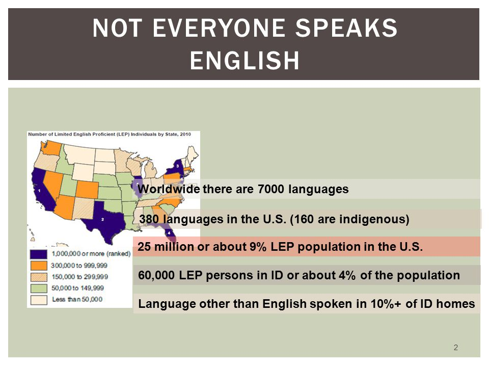 2 NOT EVERYONE SPEAKS ENGLISH 25 million or about 9% LEP population in the U.S.