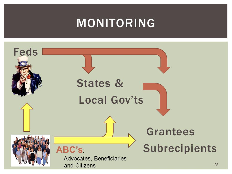 Feds States & Local Gov'ts Grantees Subrecipients MONITORING 28 ABC's : Advocates, Beneficiaries and Citizens