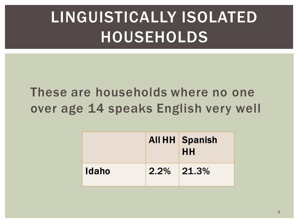 These are households where no one over age 14 speaks English very well 4 LINGUISTICALLY ISOLATED HOUSEHOLDS All HHSpanish HH Idaho2.2%21.3%