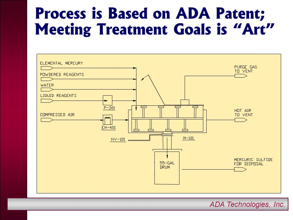 ADA Technologies, Inc. Process is Based on ADA Patent; Meeting Treatment Goals is Art