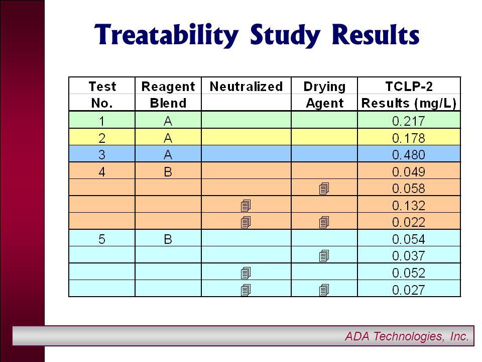 ADA Technologies, Inc. Treatability Study Results