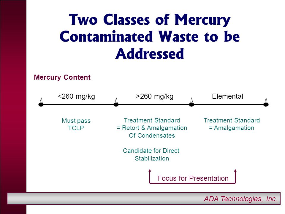 ADA Technologies, Inc. Two Classes of Mercury Contaminated Waste to be Addressed Mercury Content <260 mg/kg>260 mg/kgElemental Must pass TCLP Treatmen