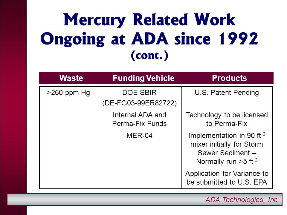 ADA Technologies, Inc. Mercury Related Work Ongoing at ADA since 1992 (cont.) Application for Variance to be submitted to U.S. EPA Implementation in 9