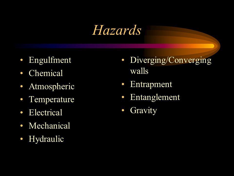 Hazards Engulfment Chemical Atmospheric Temperature Electrical Mechanical Hydraulic Diverging/Converging walls Entrapment Entanglement Gravity
