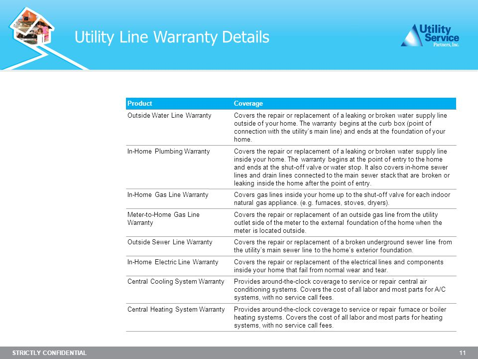 STRICTLY CONFIDENTIAL 11 Utility Line Warranty Details ProductCoverage Outside Water Line WarrantyCovers the repair or replacement of a leaking or broken water supply line outside of your home.