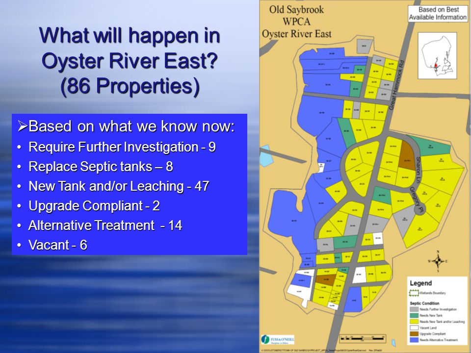  Based on what we know now: Require Further Investigation - 9Require Further Investigation - 9 Replace Septic tanks – 8Replace Septic tanks – 8 New T