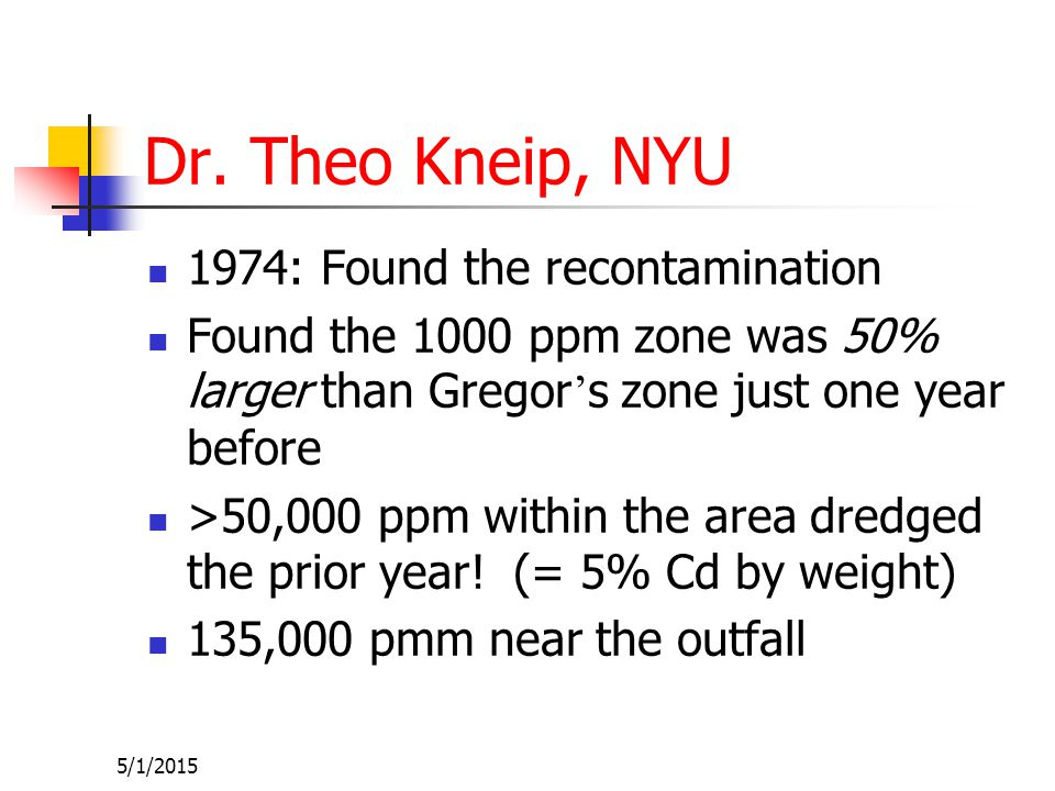 5/1/2015 Whoops, There it Is Studies showed much of area was still > 900 mg/kg Channel area was recontaminated In fact in 1973 Gregor had to have channel redredged, but he did not worry about surrounding marsh Only about 10% of Cd had been removed