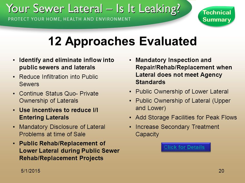 1 - 8 0 0 - S A V E - R - B A Y 12 Approaches Evaluated 5/1/201520 Identify and eliminate inflow into public sewers and laterals Reduce Infiltration into Public Sewers Continue Status Quo- Private Ownership of Laterals Use incentives to reduce I/I Entering Laterals Mandatory Disclosure of Lateral Problems at time of Sale Public Rehab/Replacement of Lower Lateral during Public Sewer Rehab/Replacement Projects Mandatory Inspection and Repair/Rehab/Replacement when Lateral does not meet Agency Standards Public Ownership of Lower Lateral Public Ownership of Lateral (Upper and Lower) Add Storage Facilities for Peak Flows Increase Secondary Treatment Capacity Click for Details Click for Details Technical Summary