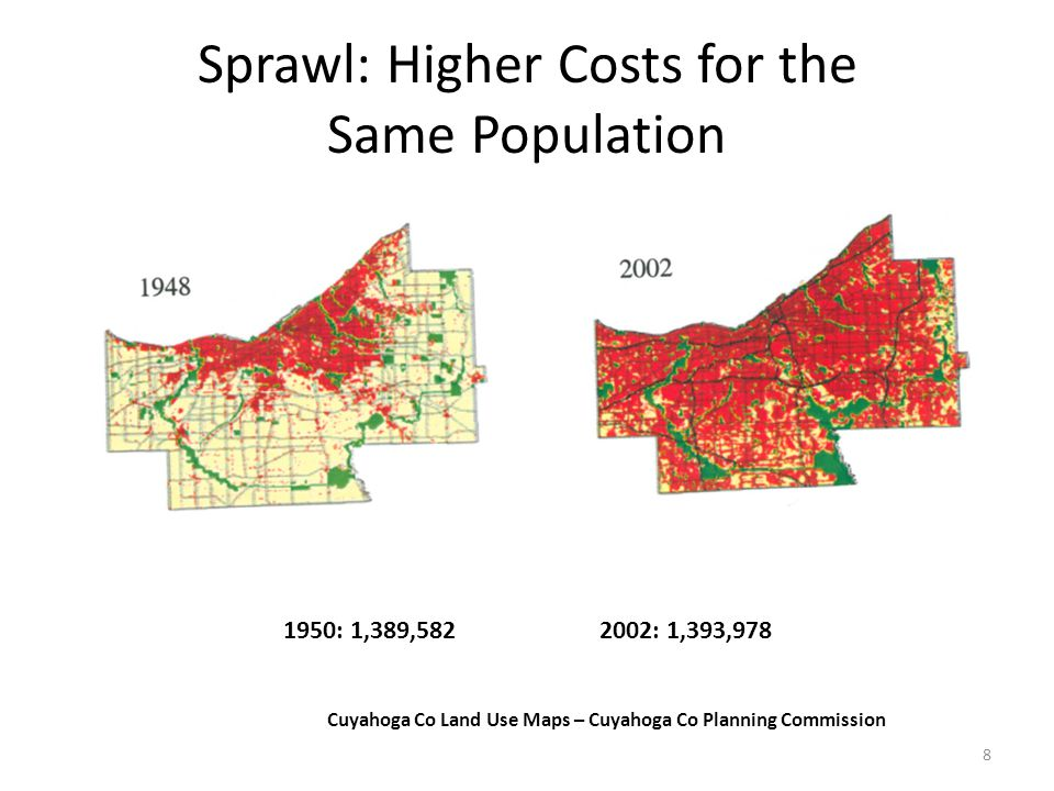 Sprawl: Higher Costs for the Same Population 1950: 1,389,5822002: 1,393,978 Cuyahoga Co Land Use Maps – Cuyahoga Co Planning Commission 8