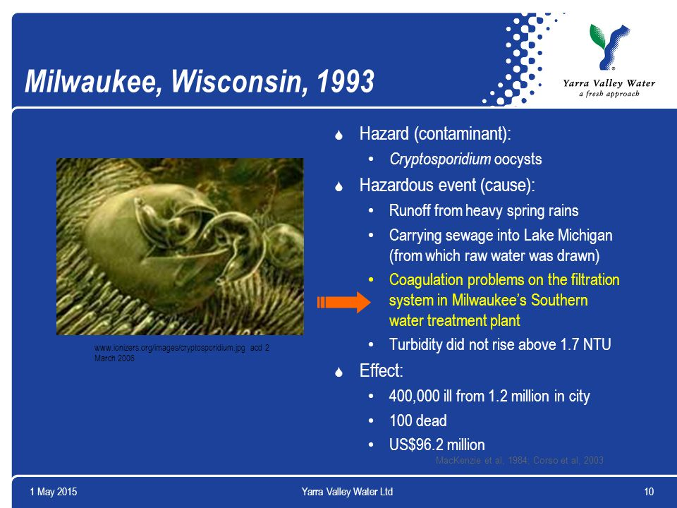 MacKenzie et al, 1984; Corso et al, 2003 www.ionizers.org/images/cryptosporidium.jpg acd 2 March 2006 Milwaukee, Wisconsin, 1993  Hazard (contaminant): Cryptosporidium oocysts  Hazardous event (cause): Runoff from heavy spring rains Carrying sewage into Lake Michigan (from which raw water was drawn) Coagulation problems on the filtration system in Milwaukee's Southern water treatment plant Turbidity did not rise above 1.7 NTU  Effect: 400,000 ill from 1.2 million in city 100 dead US$96.2 million 1 May 201510Yarra Valley Water Ltd