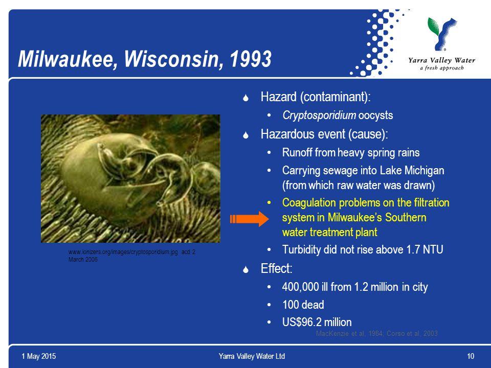 MacKenzie et al, 1984; Corso et al, 2003 www.ionizers.org/images/cryptosporidium.jpg acd 2 March 2006 Milwaukee, Wisconsin, 1993  Hazard (contaminant