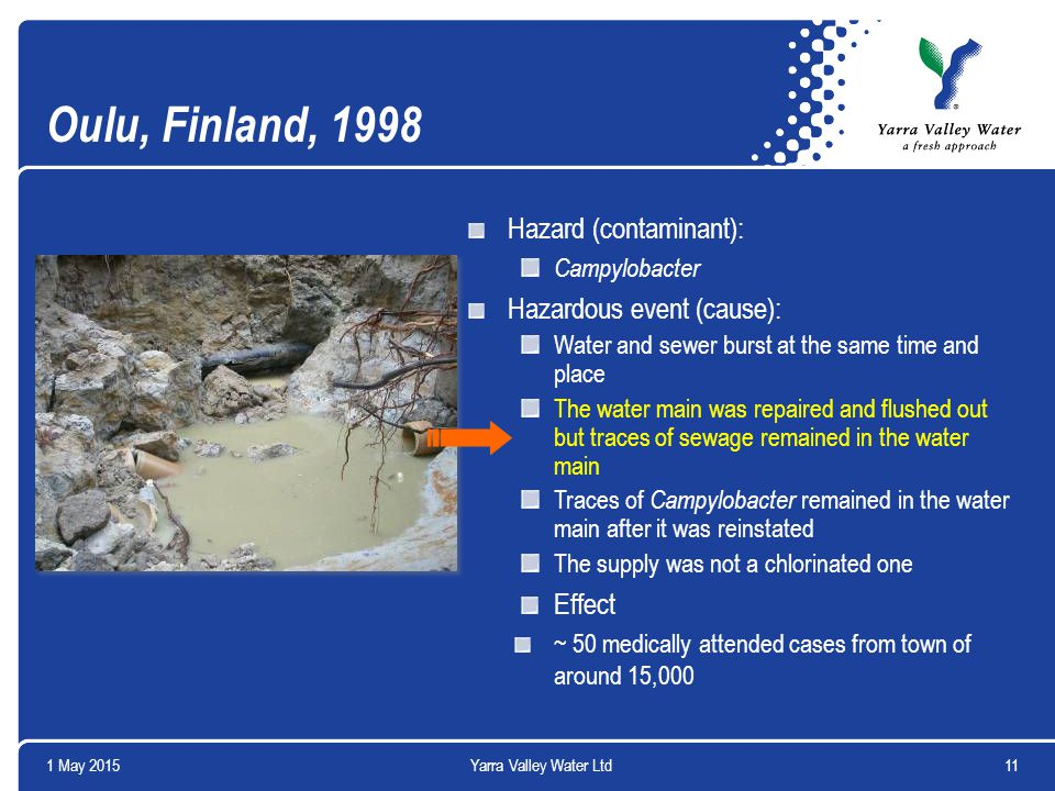 Oulu, Finland, 1998 1 May 201511Yarra Valley Water Ltd Hazard (contaminant): Campylobacter Hazardous event (cause): Water and sewer burst at the same time and place The water main was repaired and flushed out but traces of sewage remained in the water main Traces of Campylobacter remained in the water main after it was reinstated The supply was not a chlorinated one Effect ~ 50 medically attended cases from town of around 15,000