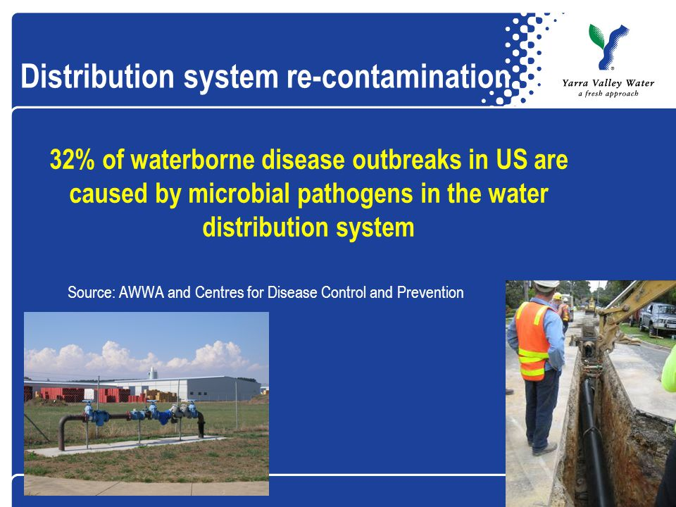 32% of waterborne disease outbreaks in US are caused by microbial pathogens in the water distribution system Source: AWWA and Centres for Disease Control and Prevention Distribution system re-contamination