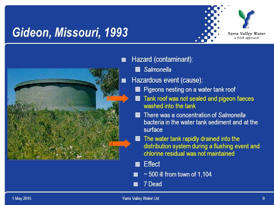 Gideon, Missouri, 1993 1 May 20159Yarra Valley Water Ltd Hazard (contaminant): Salmonella Hazardous event (cause): Pigeons nesting on a water tank roo