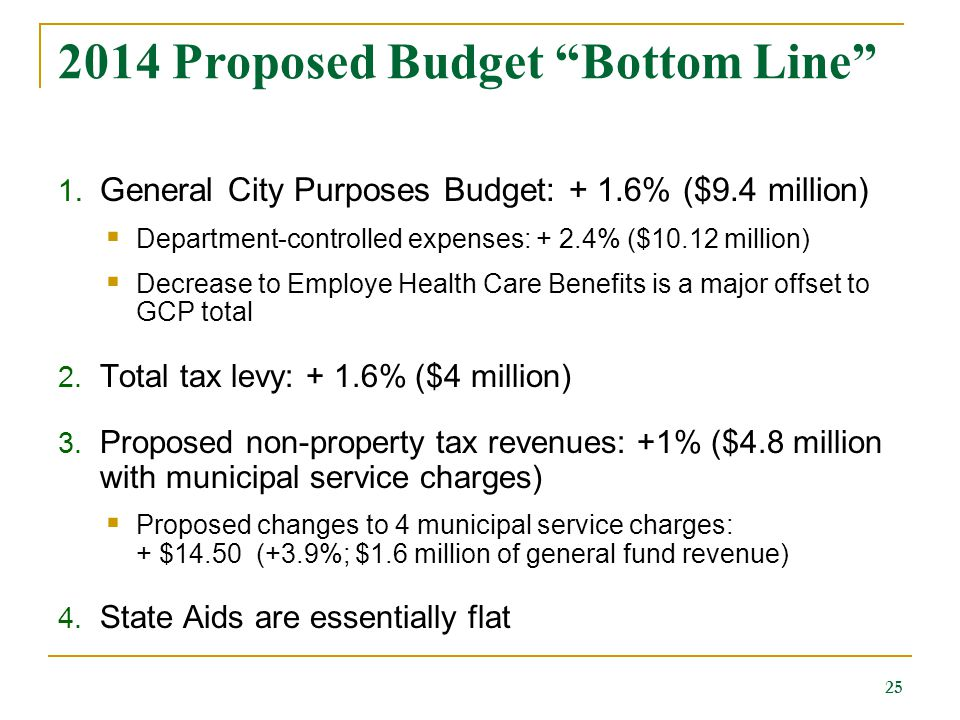 2014 Proposed Budget Bottom Line 1.