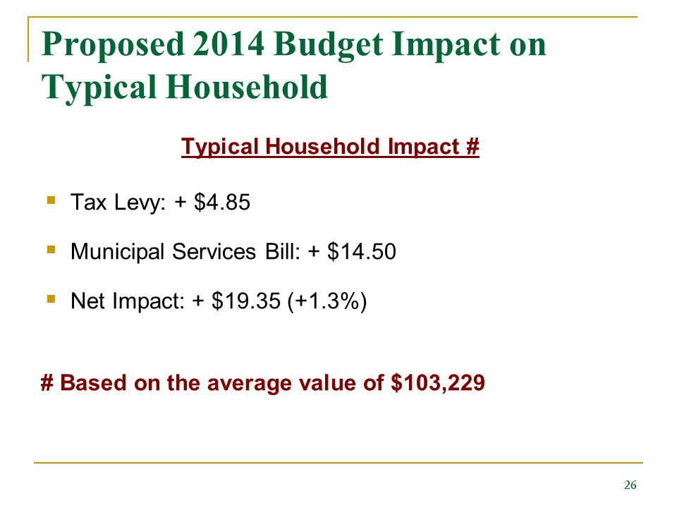 Proposed 2014 Budget Impact on Typical Household Typical Household Impact #  Tax Levy: + $4.85  Municipal Services Bill: + $14.50  Net Impact: + $19.35 (+1.3%) # Based on the average value of $103,229 26