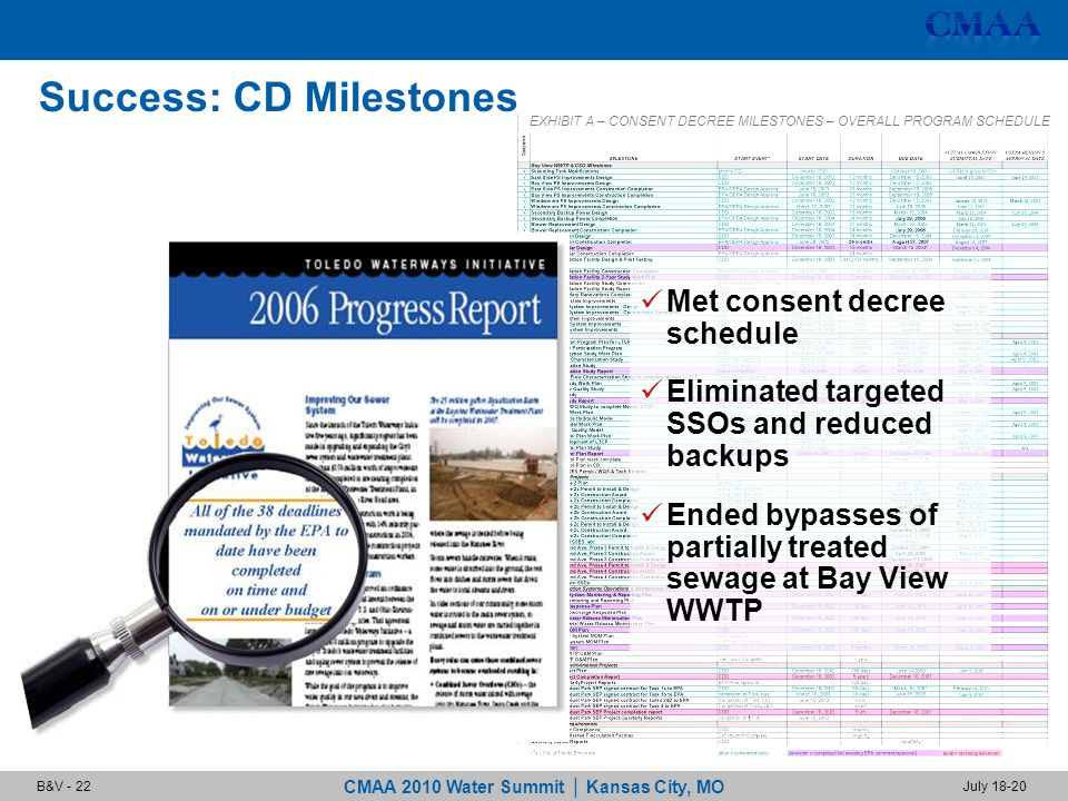 CMAA 2010 Water Summit | Kansas City, MO July 18-20B&V - 22 EXHIBIT A – CONSENT DECREE MILESTONES – OVERALL PROGRAM SCHEDULE Met consent decree schedule Eliminated targeted SSOs and reduced backups Ended bypasses of partially treated sewage at Bay View WWTP Success: CD Milestones