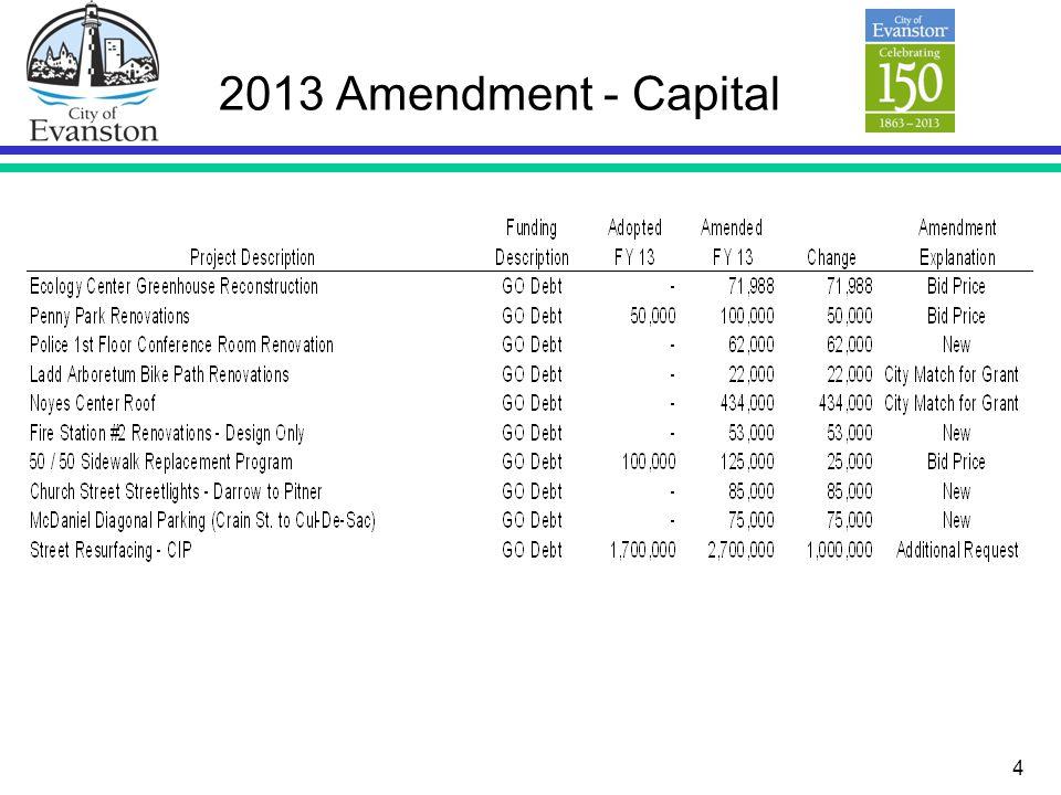4 2013 Amendment - Capital