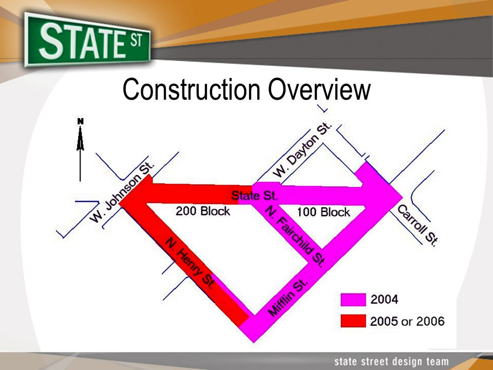 Construction Scope Reconstruct Sidewalk and Roadway Replace Storm Sewer, Sanitary Sewer, and Water Main New Street Lights and Traffic Signals Streetscape, Wayfinding, Logo, and Public Art Opportunities
