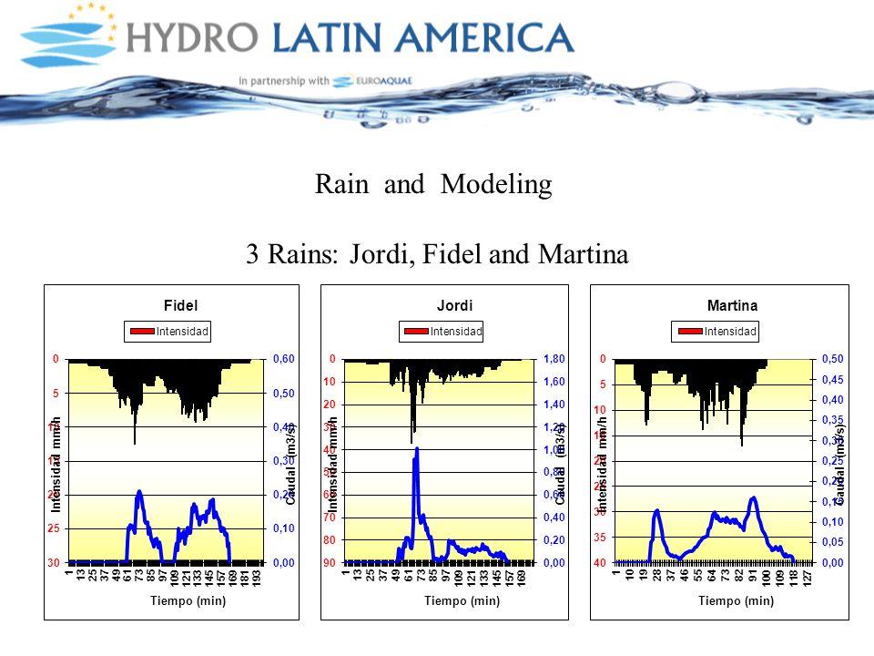 3 Rains: Jordi, Fidel and Martina