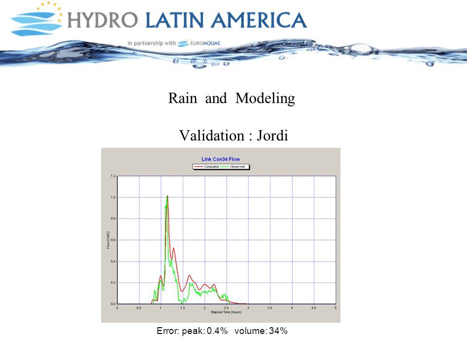 Rain and Modeling Validation : Jordi Error: peak: 0.4% volume: 34%