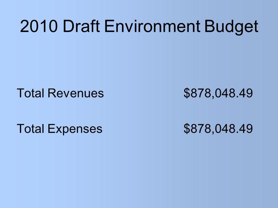 2010 Draft Environment Budget Total Revenues$878,048.49 Total Expenses$878,048.49