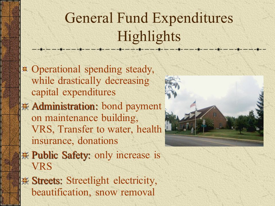 General Fund Expenditures Highlights Operational spending steady, while drastically decreasing capital expenditures Administration: Administration: bond payment on maintenance building, VRS, Transfer to water, health insurance, donations Public Safety: Public Safety: only increase is VRS Streets: Streets: Streetlight electricity, beautification, snow removal
