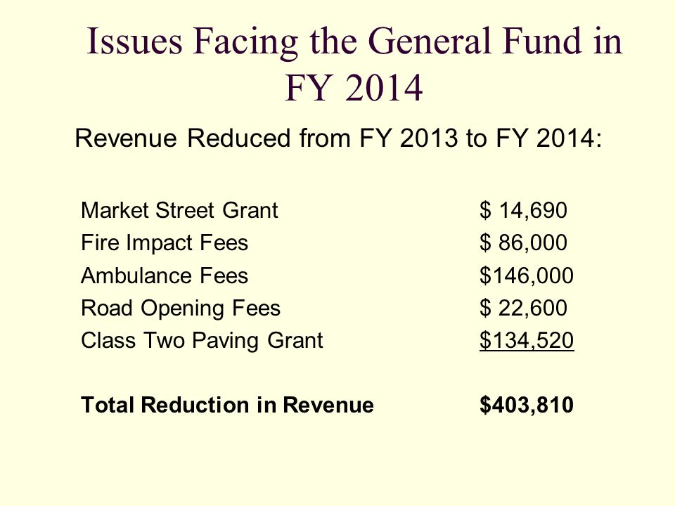 Issues Facing the General Fund in FY 2014 Revenue Reduced from FY 2013 to FY 2014: Market Street Grant$ 14,690 Fire Impact Fees$ 86,000 Ambulance Fees$146,000 Road Opening Fees$ 22,600 Class Two Paving Grant$134,520 Total Reduction in Revenue$403,810