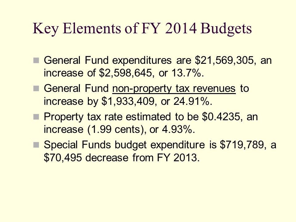 Key Elements of FY 2014 Budgets General Fund expenditures are $21,569,305, an increase of $2,598,645, or 13.7%.