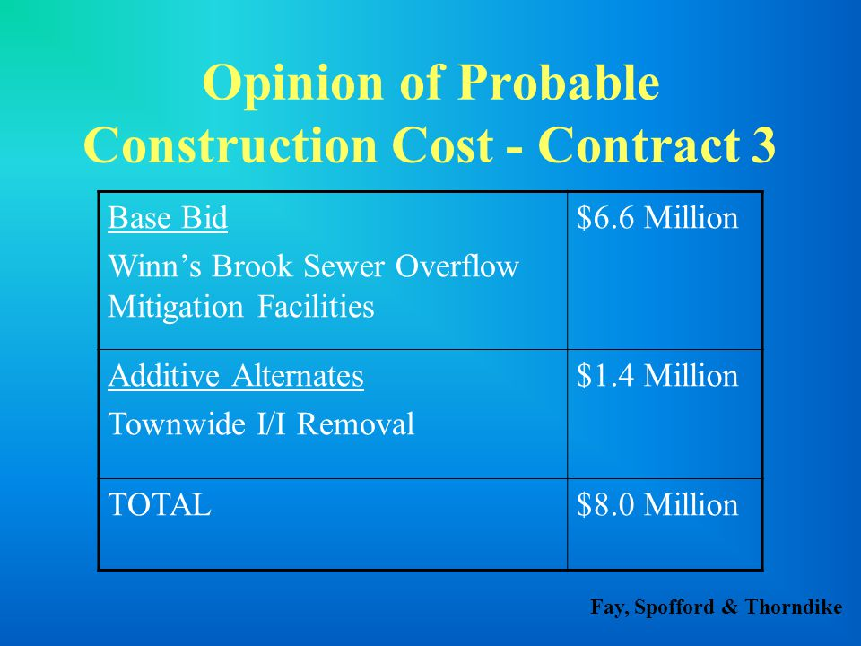 Opinion of Probable Construction Cost - Contract 3 Base Bid Winn's Brook Sewer Overflow Mitigation Facilities $6.6 Million Additive Alternates Townwide I/I Removal $1.4 Million TOTAL$8.0 Million