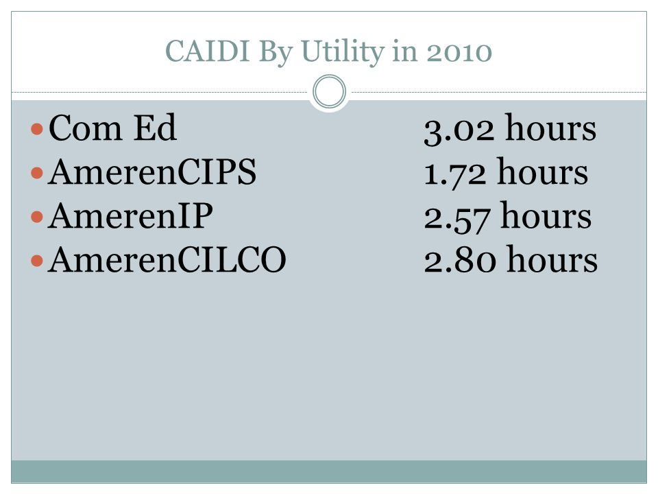 CAIFI by Utility in 2010 Com Ed1.73 AmerenCIPS2.01 AmerenIP2.05 AmerenCILCO2.38