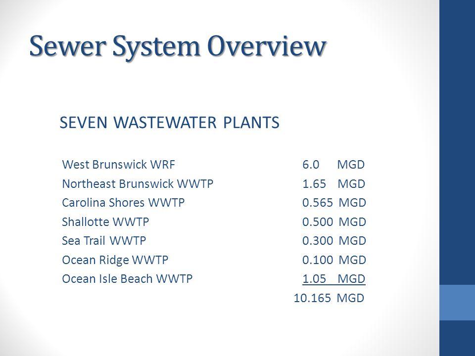 Sewer System Overview SEVEN WASTEWATER PLANTS West Brunswick WRF 6.0 MGD Northeast Brunswick WWTP 1.65 MGD Carolina Shores WWTP 0.565 MGD Shallotte WW