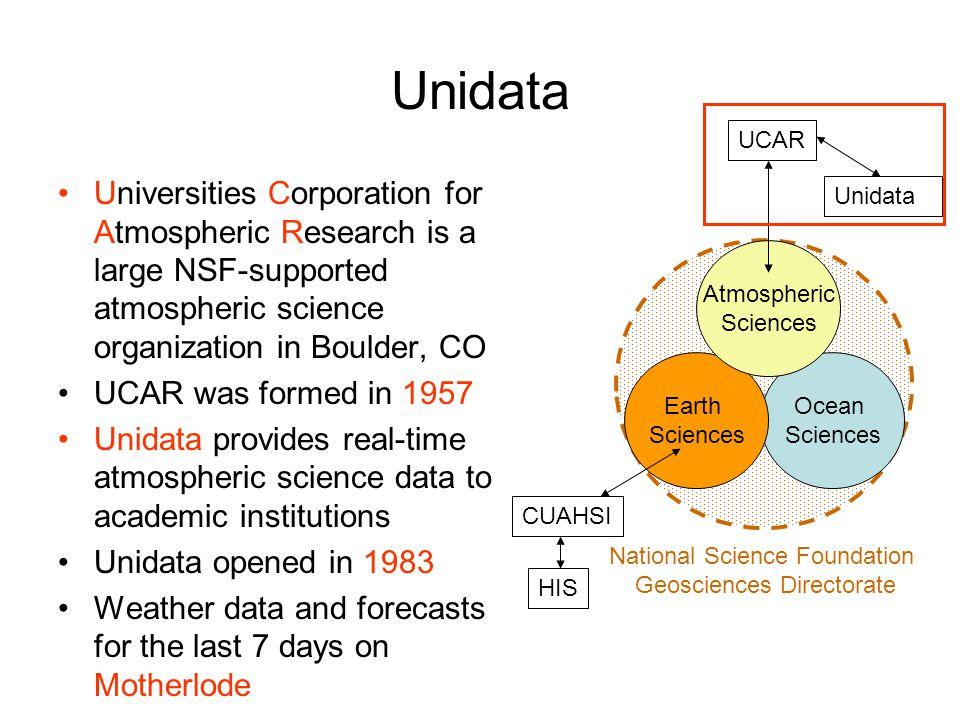 Unidata NetCDF Files Catalog of Datasets –http://motherlode.ucar.edu:8080/thredds/catalog.htmlhttp://motherlode.ucar.edu:8080/thredds/catalog.html